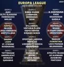 Europa League, Napoli con Bruges, Legia Varsavia e Midtjylland