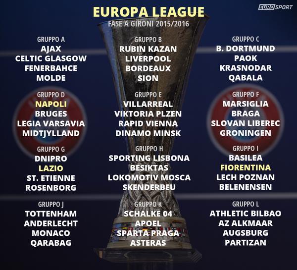 sorteggi-gironi-europa-league